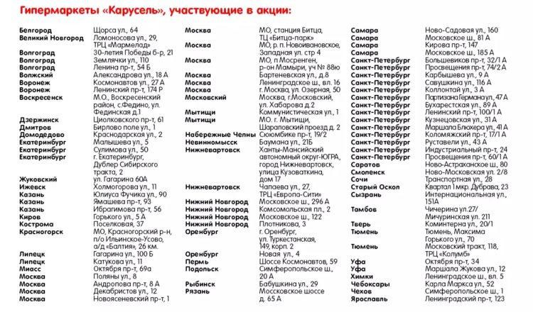 Список карусель